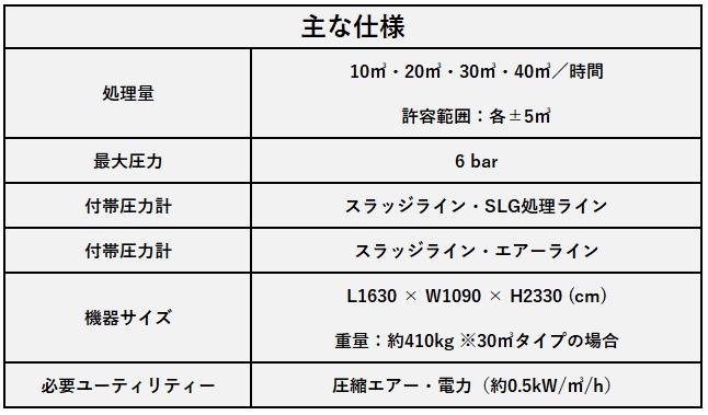 スラッジ減容設備_sub7.png