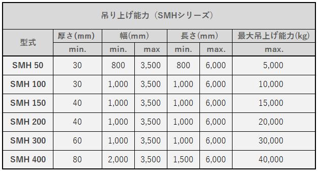 TECNOLIFT_sub5 SMH仕様.png