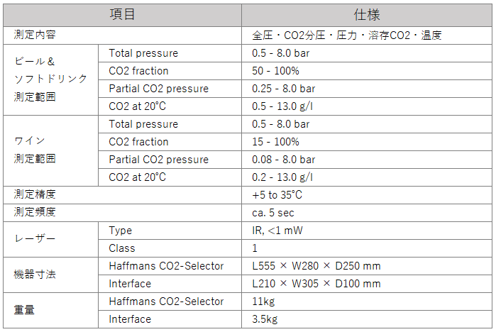 非破壊式CO2測定器 技術仕様1.png