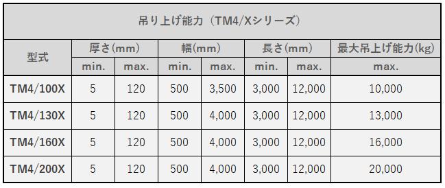 TECNOLIFT_sub6 TM4X仕様表.png