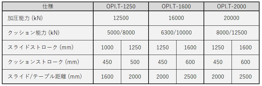 OMERA_sub仕様表1.png