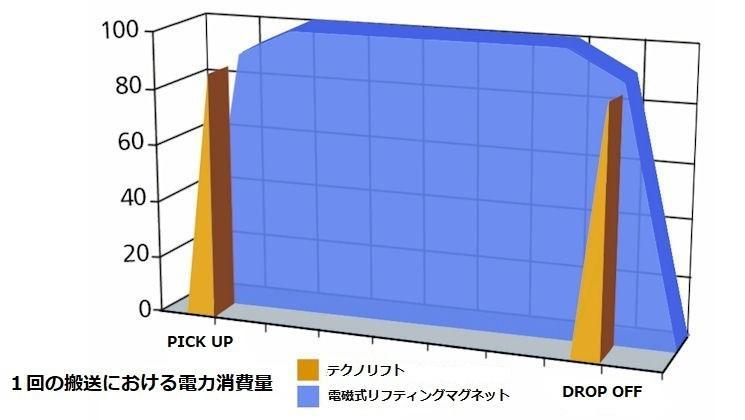 電力消費量図.jpg