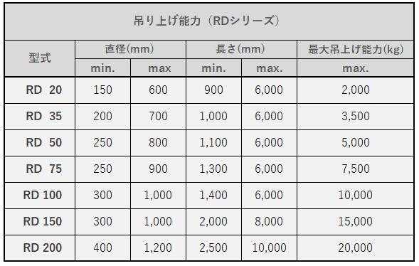 TECNOLIFT_sub9 RD仕様.png