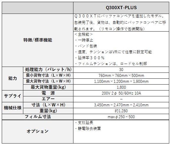 パレットストレッチ_Q300XT-PLUS仕様.PNG