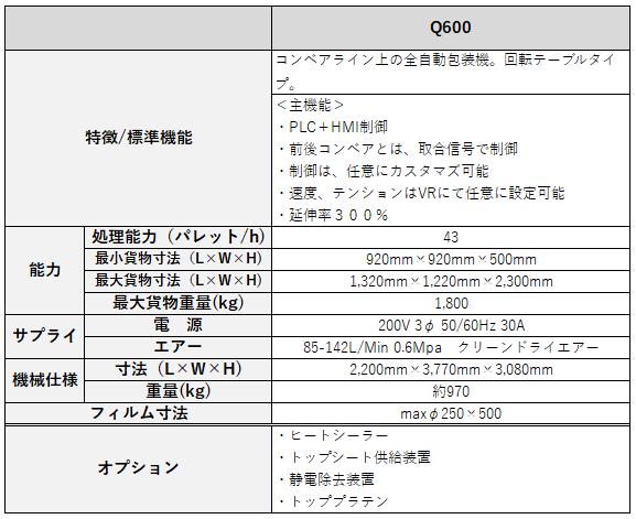 パレットストレッチ_Q600仕様.PNG