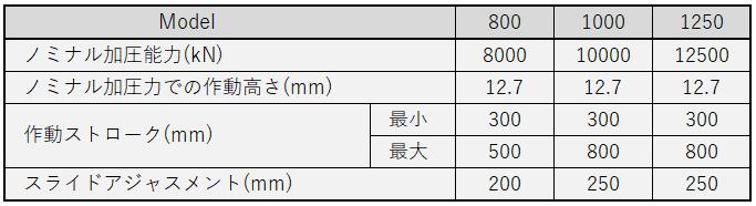 OMERA_sub仕様表2.png