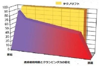 クランピング力図.jpg