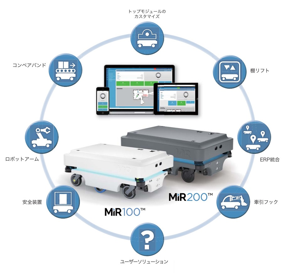 https://www.itcmt.co.jp/products/MiR-sub2-1.png