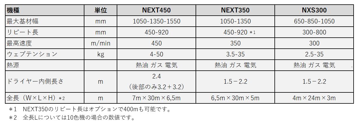 UTECO NEXT_SPEC3.png