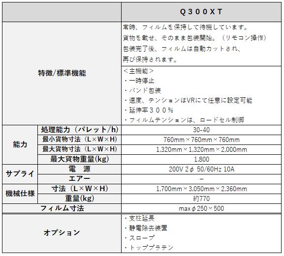 パレットストレッチ_Q300XT仕様.PNG