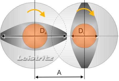 同方向回転2軸押出機 Leistriz sub2-2.png