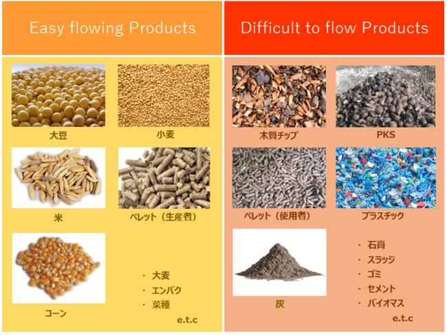 材料の分類表2.PNG